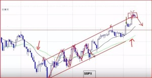 stock market trading courses in hyderabad