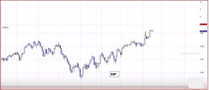 Trend Lines in Technical Analysis